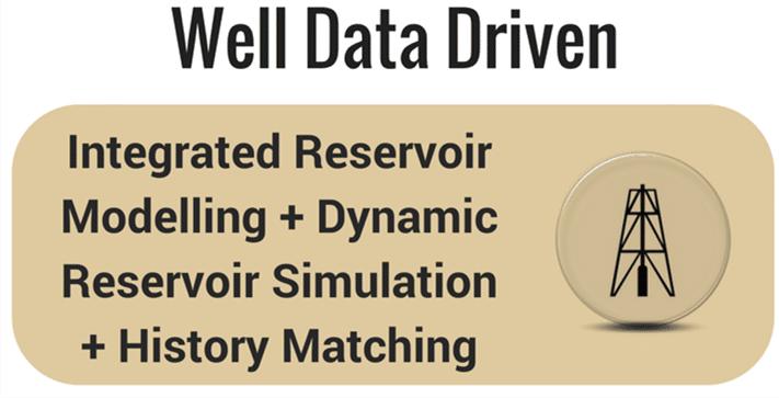 Well Data Driven
